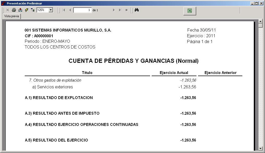 cuenta p u00e9rdidas y ganancias normal por centro